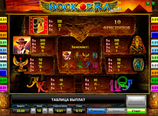 Слот символи за игра Book of Ra deluxe