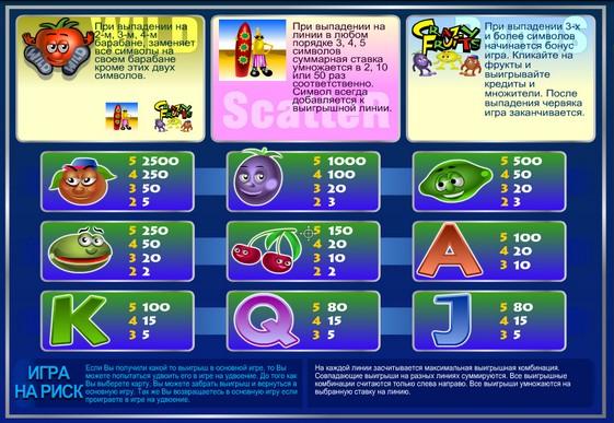 Описание на символите на игралната машина Crazy Fruits