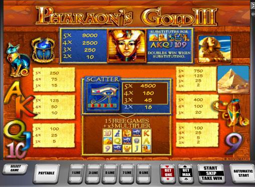 Специални слот символи Pharaoh's Gold III