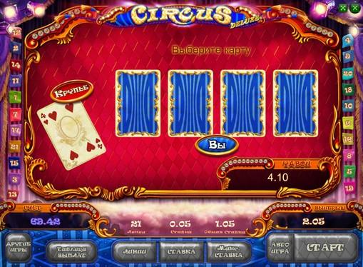 Рискът от удвояване в устройството Цирк