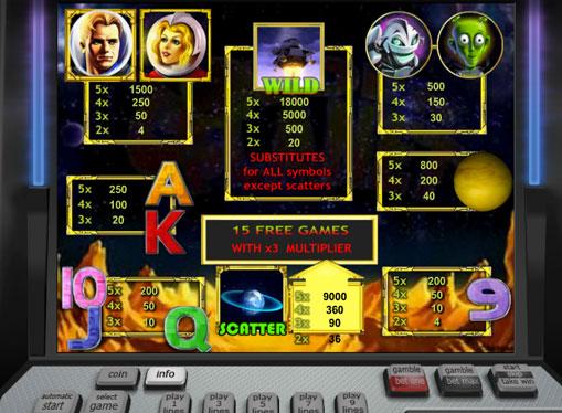 Символи на игралната машина Golden Planet