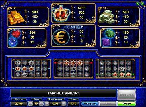 Символи в онлайн слот машина Just Jewels deluxe