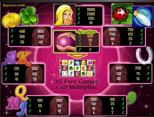 Символи на игралния автомат lucky ladys charm