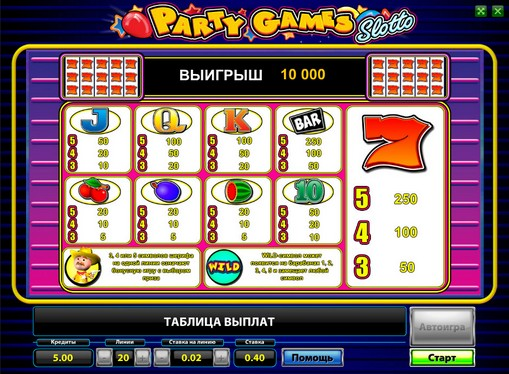 Описание на символите на игралната машина Party Games Slotto