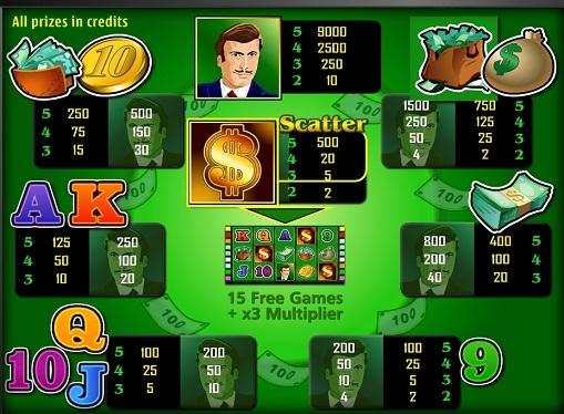 Символи в слота The Money Game