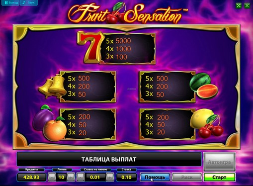 Таблица на изплащанията в слота Fruit Sensation Deluxe